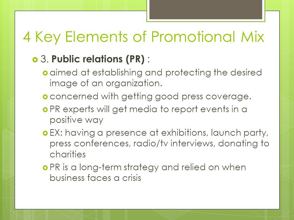 4 Key Elements of Promotional Mix