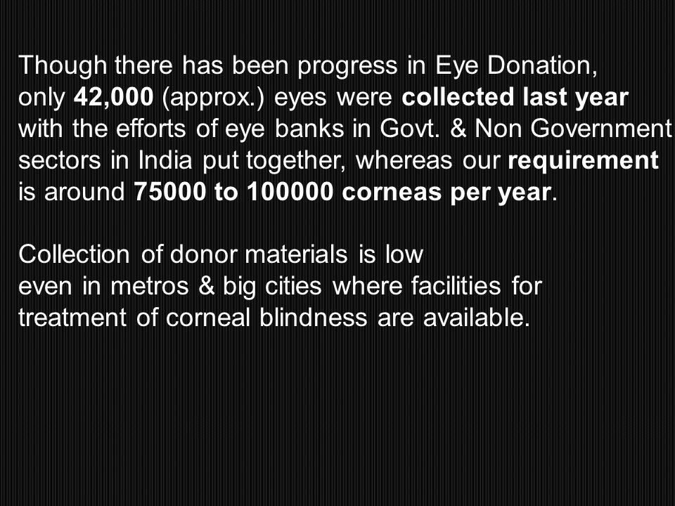 Though there has been progress in Eye Donation,