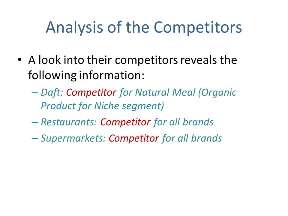 Analysis of the Competitors