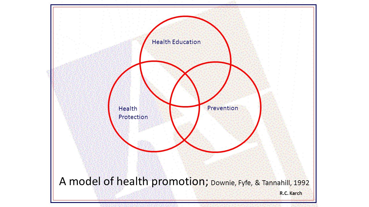 A model of health promotion; Downie, Fyfe, & Tannahill, 1992