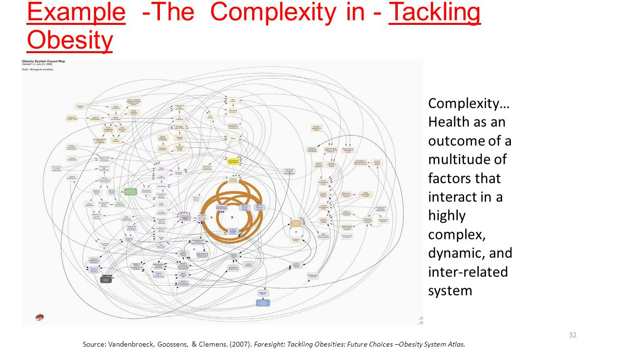 Example -The Complexity in - Tackling Obesity