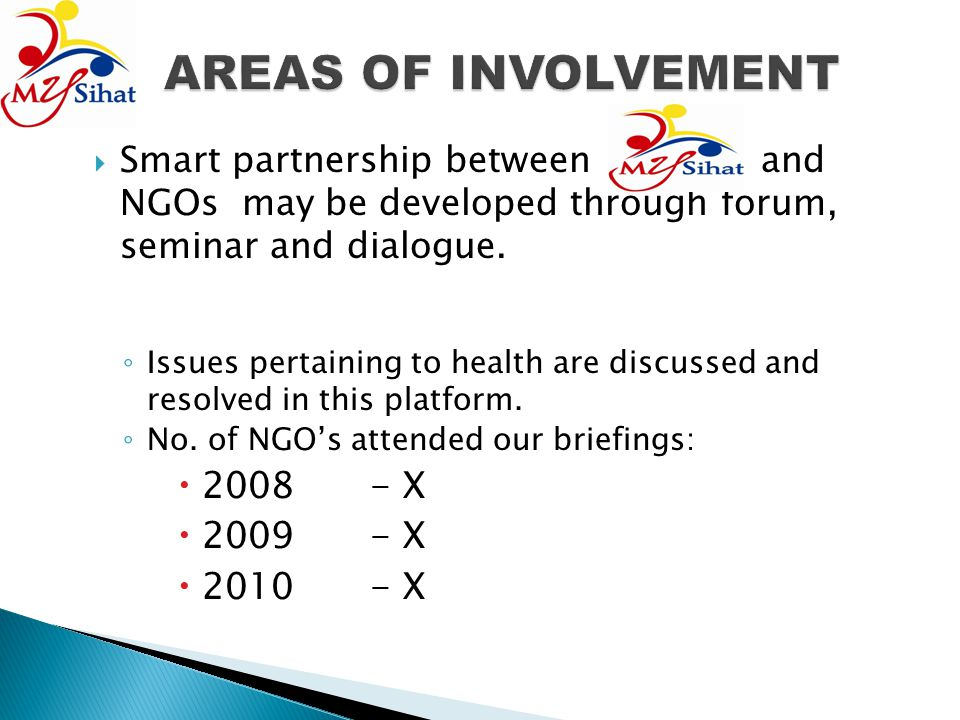AREAS OF INVOLVEMENT 2008 - X 2009 - X 2010 - X