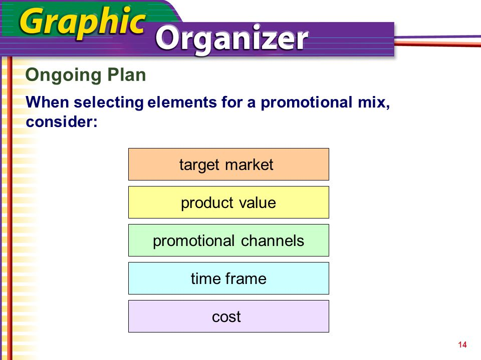 When selecting elements for a promotional mix, consider: