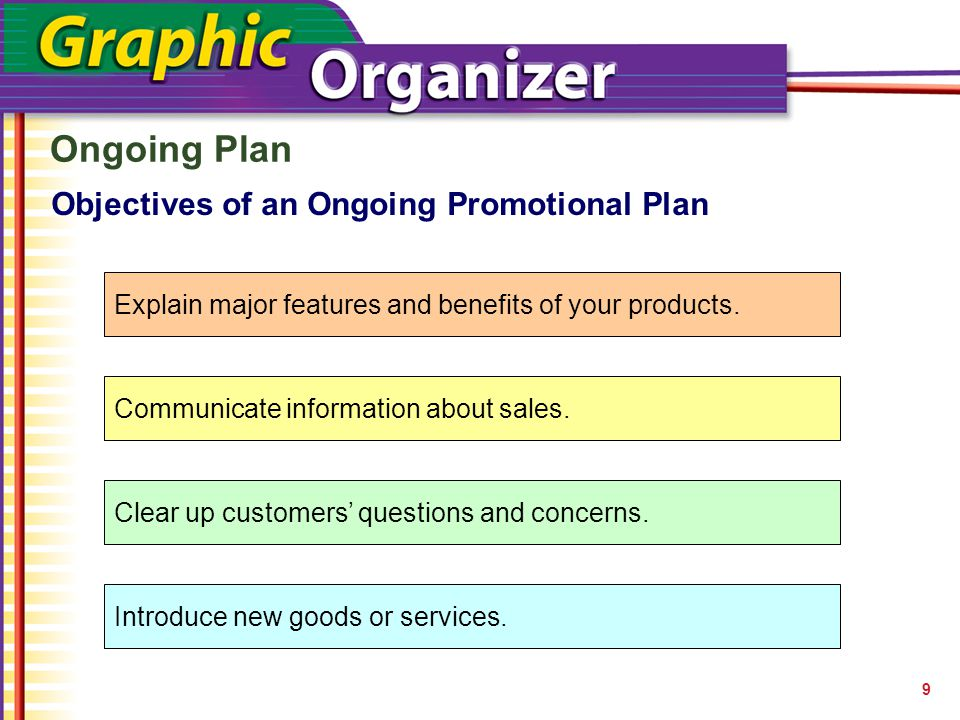 Objectives of an Ongoing Promotional Plan