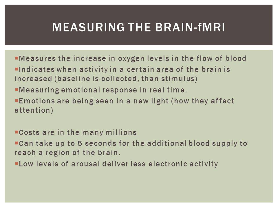 Measuring the brain-fMRI