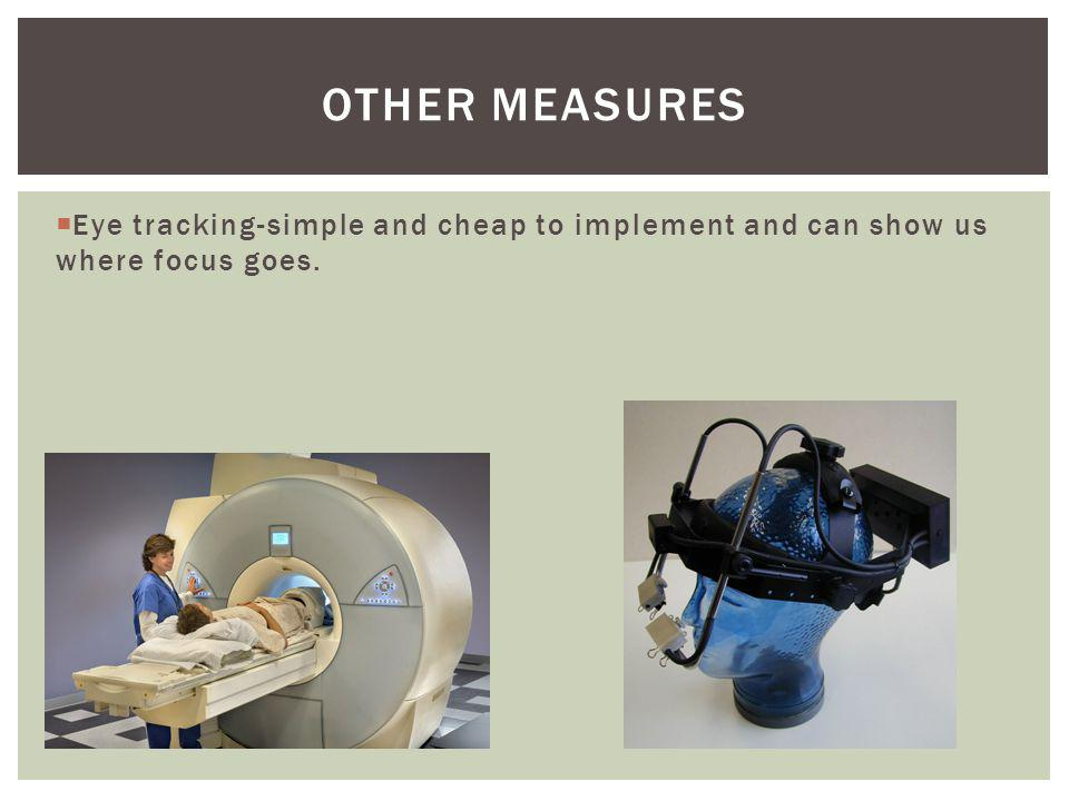 Other measures Eye tracking-simple and cheap to implement and can show us where focus goes.