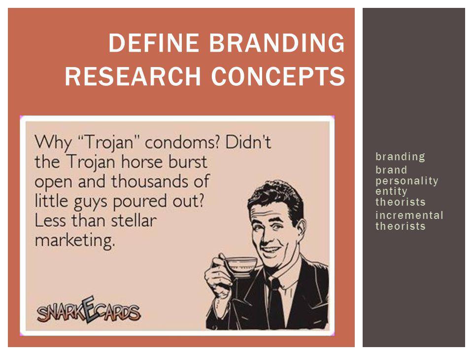Define branding research concepts