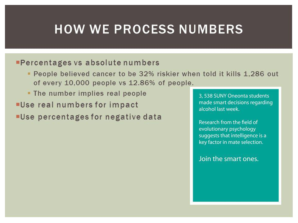 How we process numbers Percentages vs absolute numbers