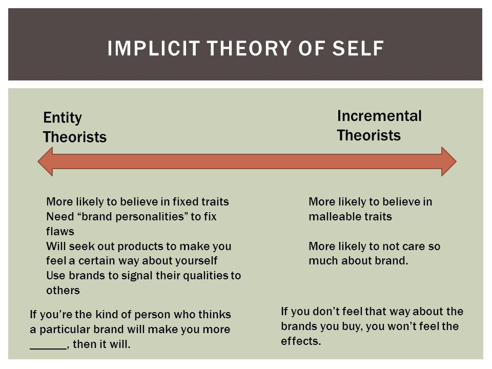 Implicit Theory of Self
