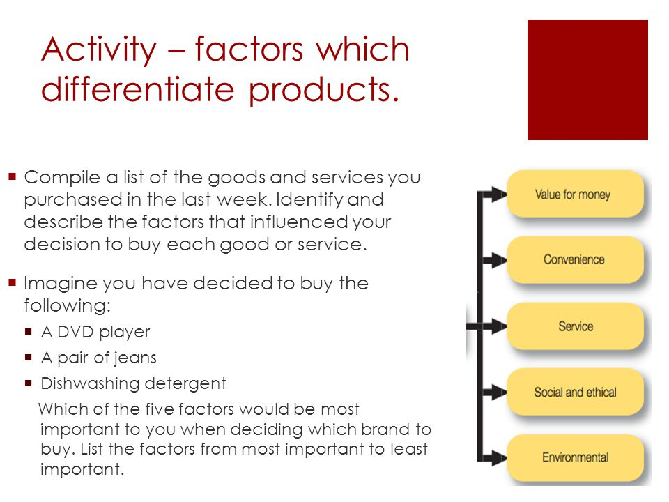 Activity – factors which differentiate products.