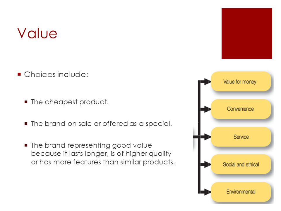 Value Choices include: The cheapest product.