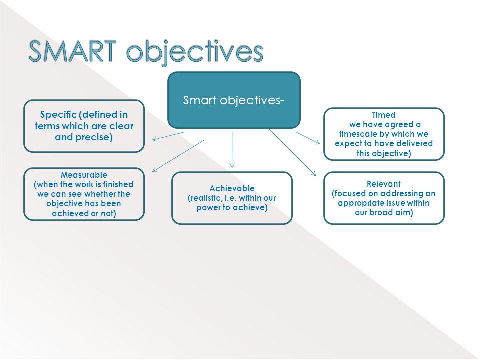 SMART objectives Smart objectives-