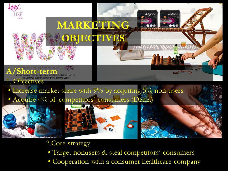 MARKETING OBJECTIVES A/Short-term 1. Objectives