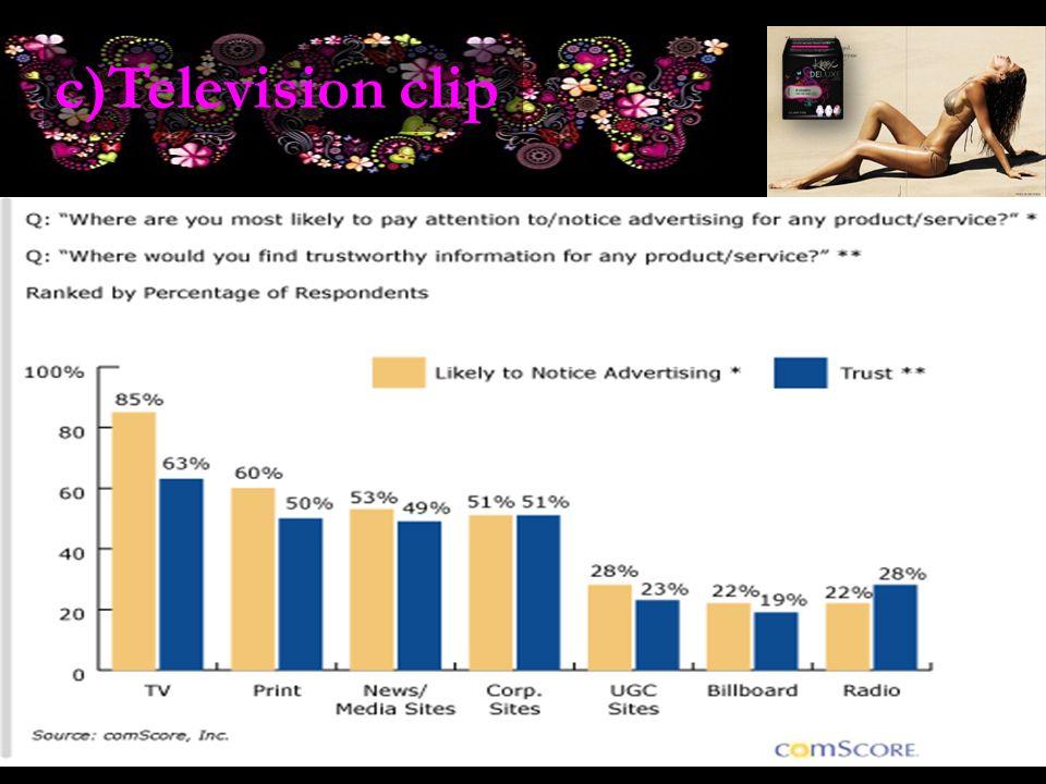 c)Television clip