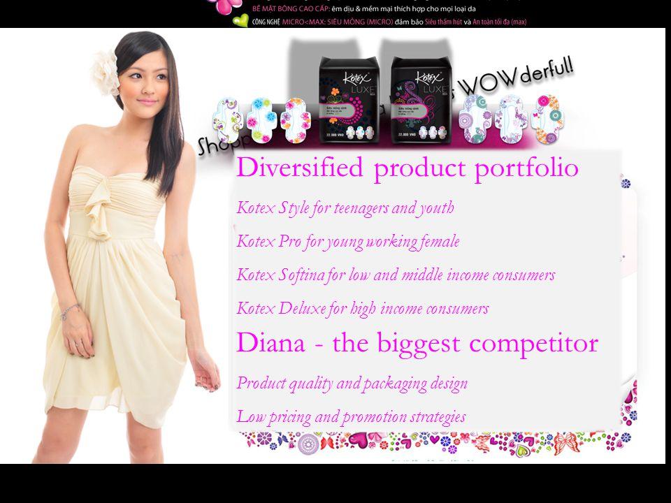 Diversified product portfolio