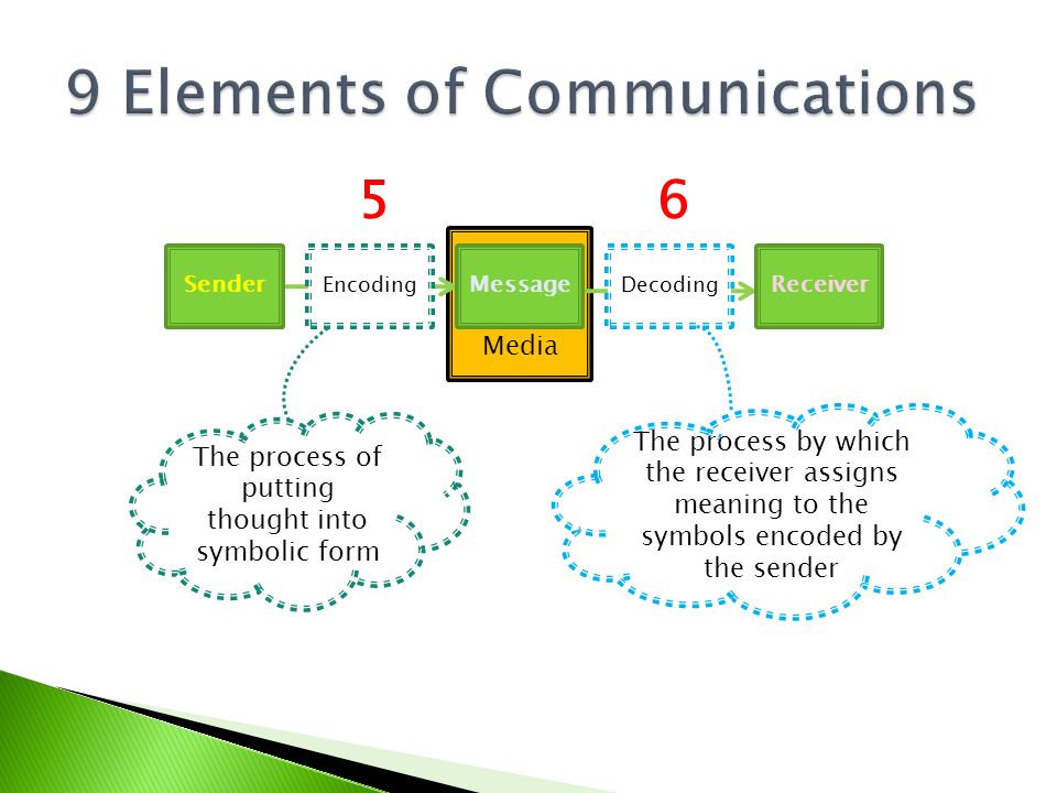 9 Elements of Communications