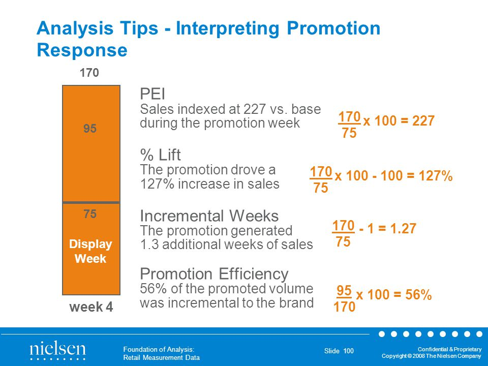 Analysis Tips - Interpreting Promotion Response