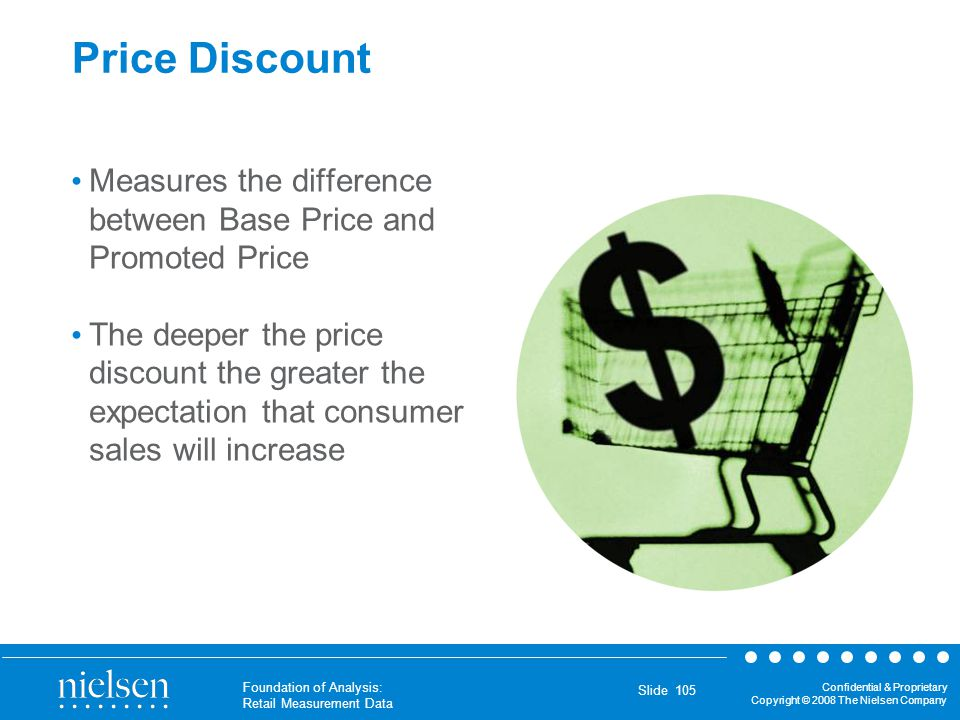 Price Discount Measures the difference between Base Price and Promoted Price.