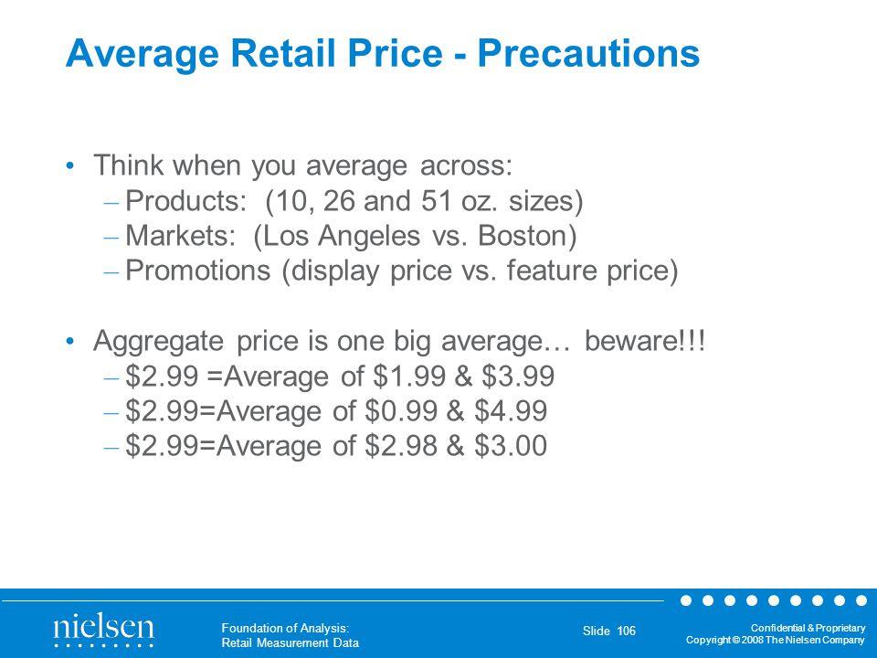 Average Retail Price - Precautions