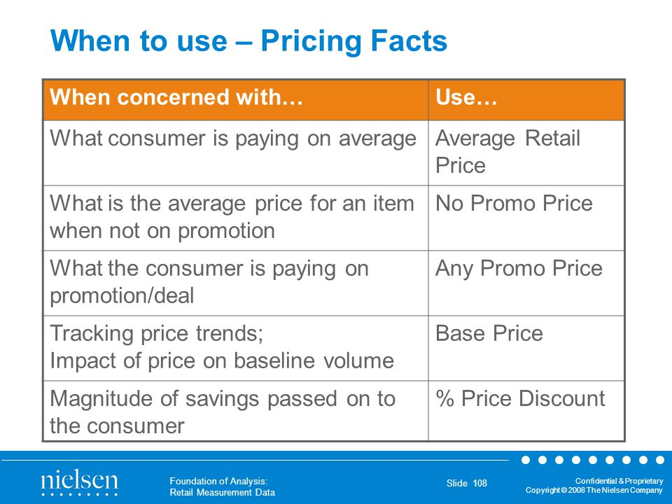 When to use – Pricing Facts
