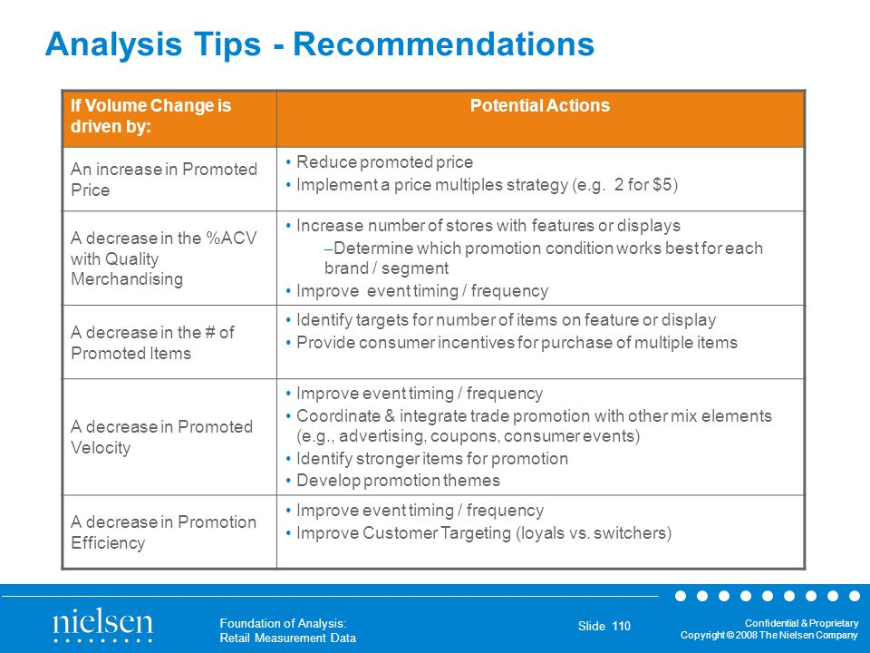 Analysis Tips - Recommendations