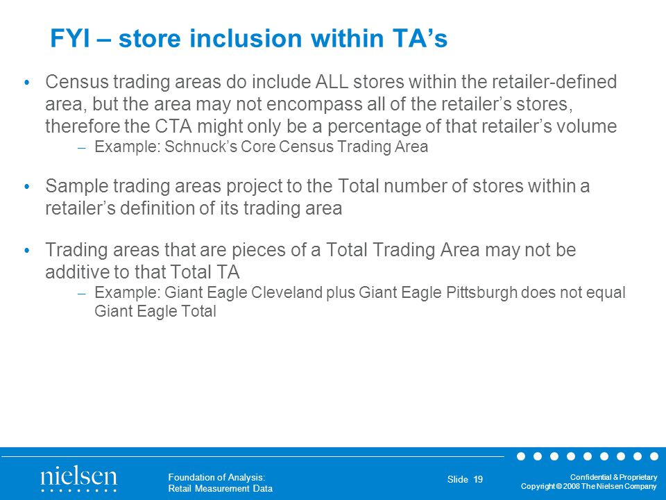 FYI – store inclusion within TA's