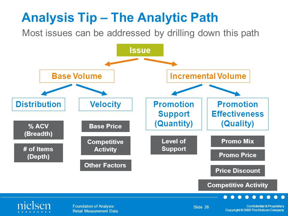 Analysis Tip – The Analytic Path