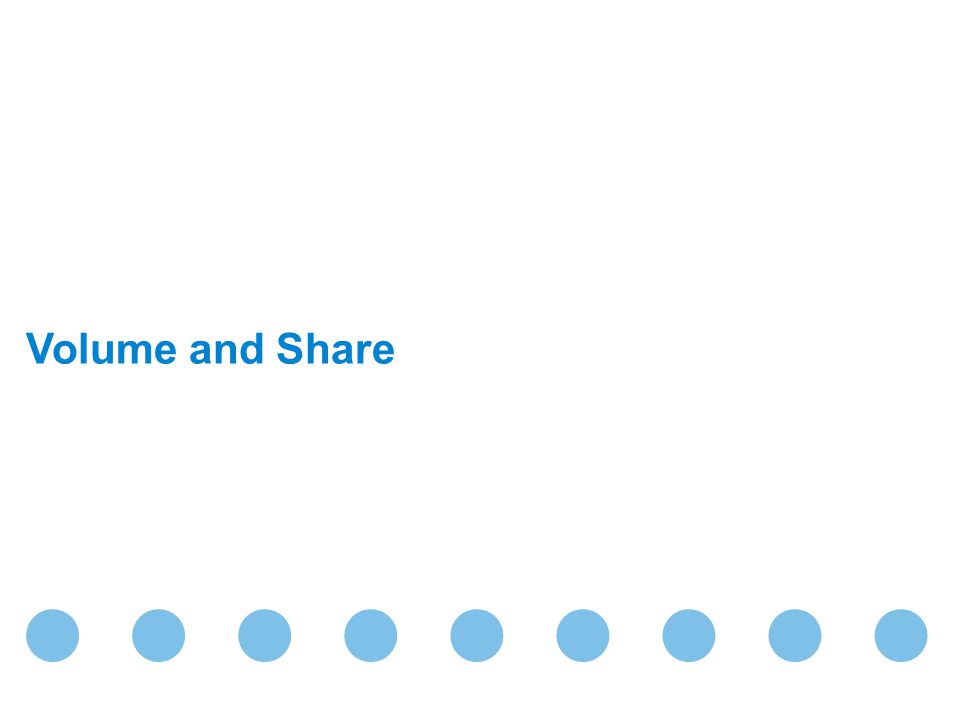 Volume and Share Let's start by looking at two common measures – volume and share.