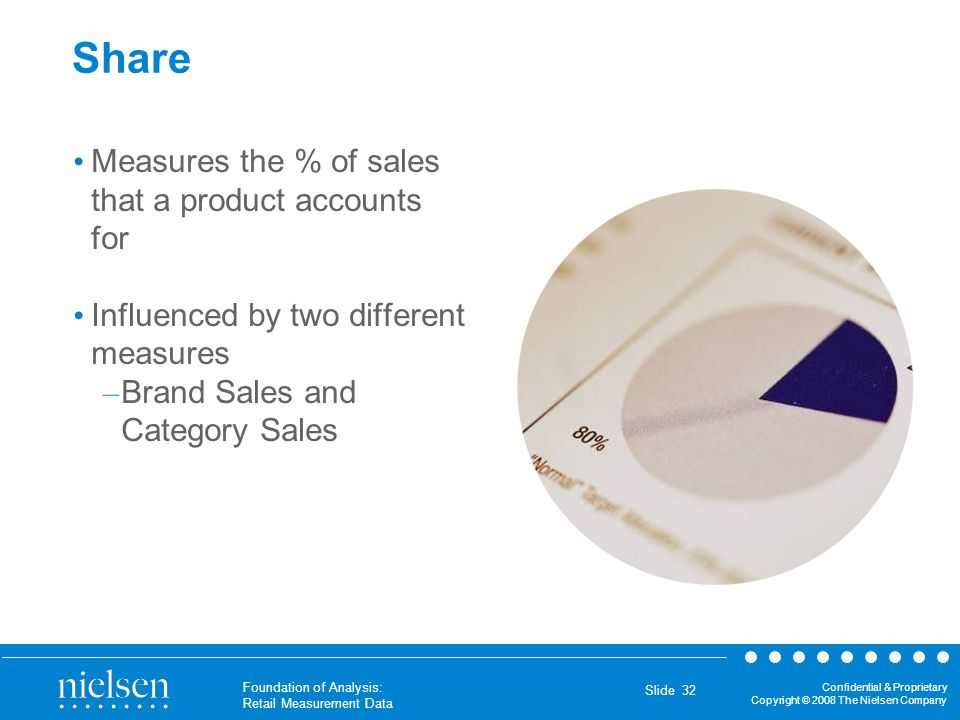 Share Measures the % of sales that a product accounts for