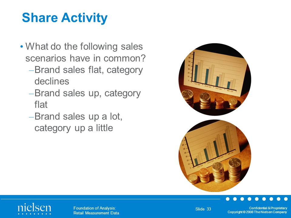 Share Activity What do the following sales scenarios have in common