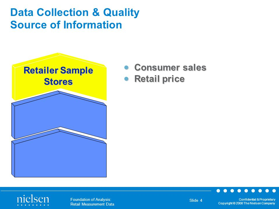 Data Collection & Quality Source of Information