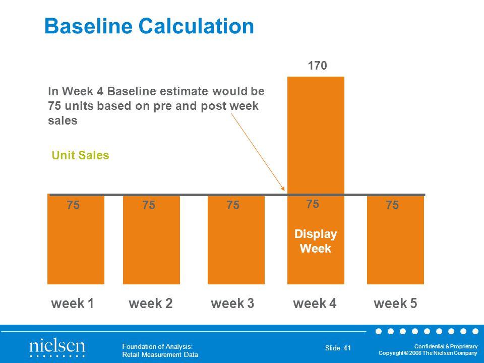 Baseline Calculation week 1 week 2 week 3 week 4 week 5 170