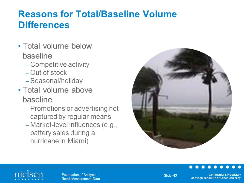 Reasons for Total/Baseline Volume Differences