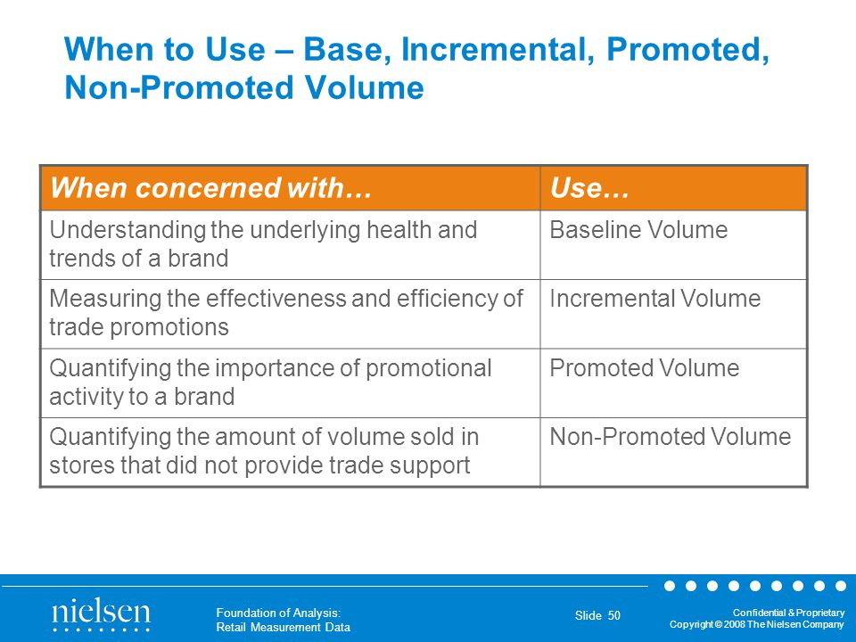 When to Use – Base, Incremental, Promoted, Non-Promoted Volume