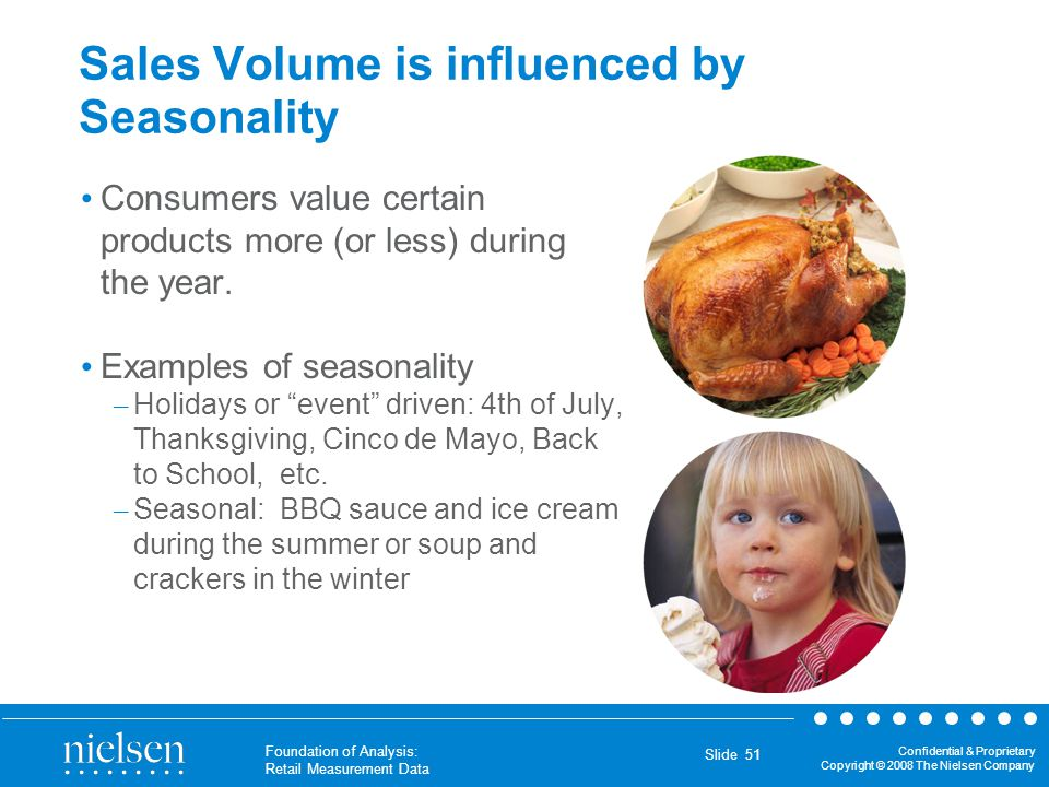 Sales Volume is influenced by Seasonality
