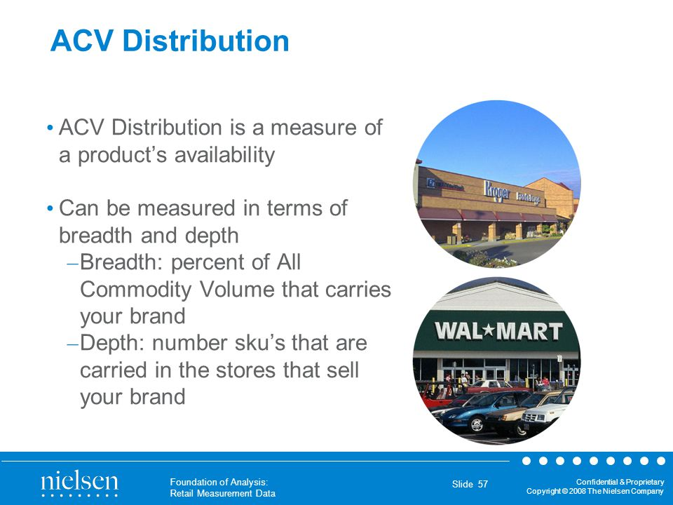 ACV Distribution ACV Distribution is a measure of a product's availability. Can be measured in terms of breadth and depth.