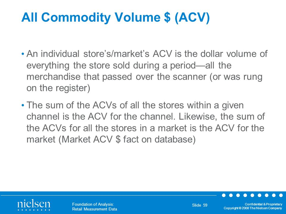 All Commodity Volume $ (ACV)