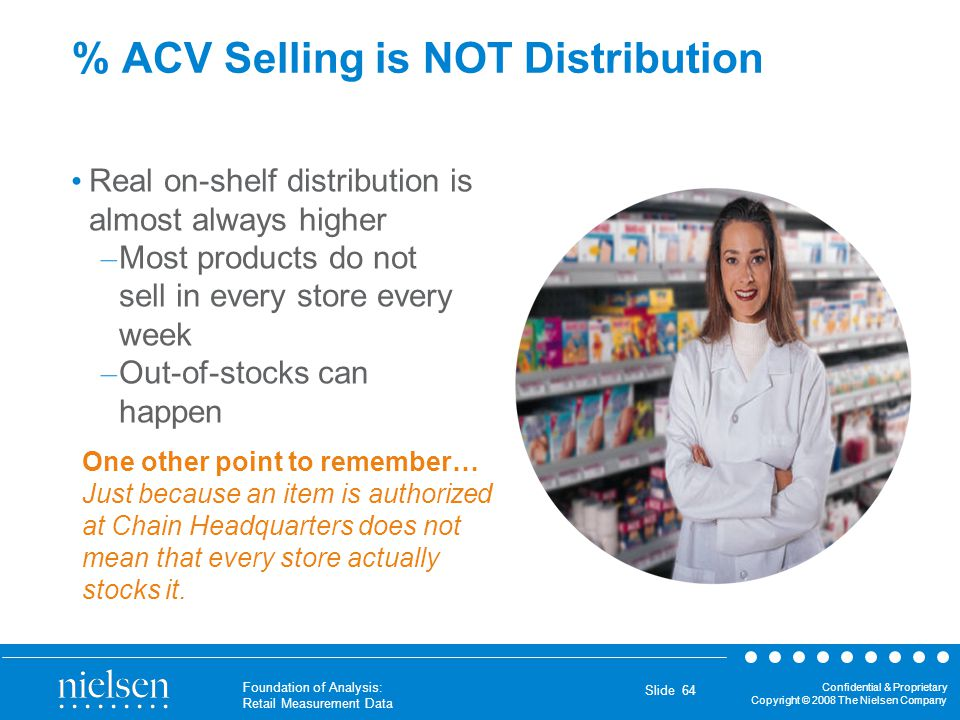 % ACV Selling is NOT Distribution