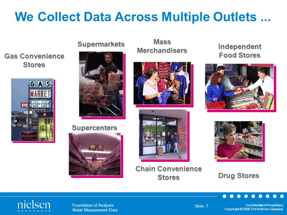 We Collect Data Across Multiple Outlets ...