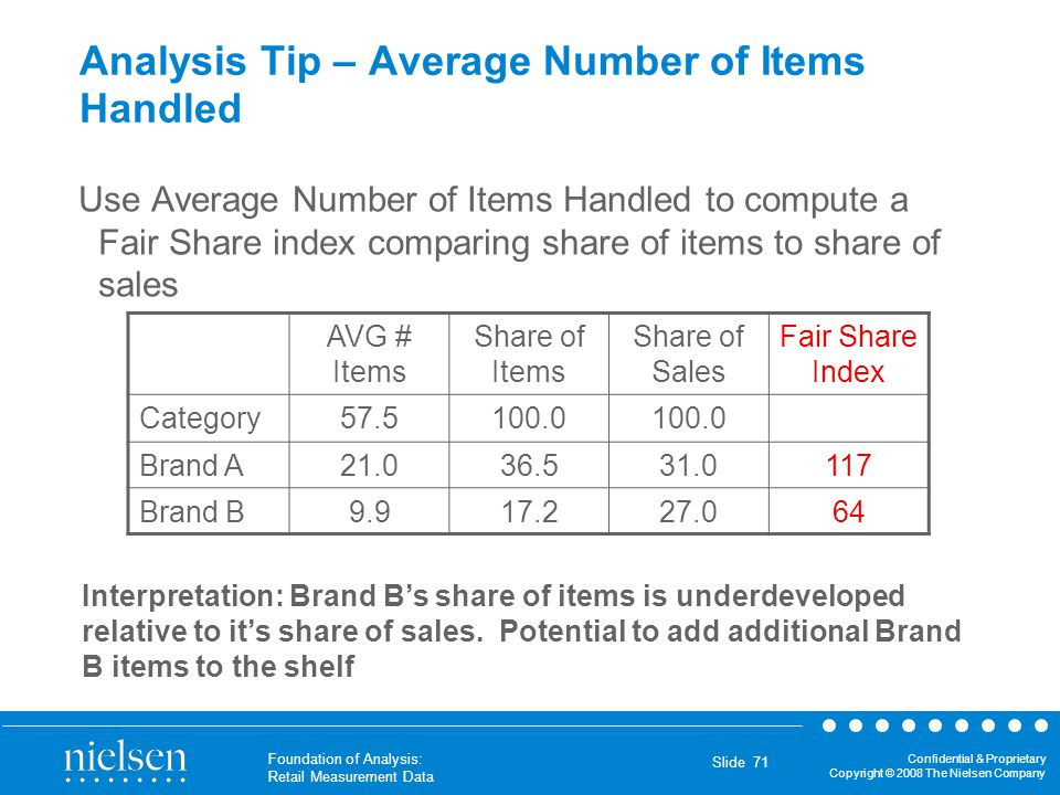 Analysis Tip – Average Number of Items Handled