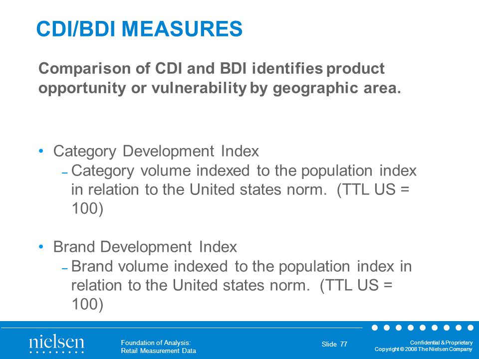 CDI/BDI MEASURES Comparison of CDI and BDI identifies product opportunity or vulnerability by geographic area.