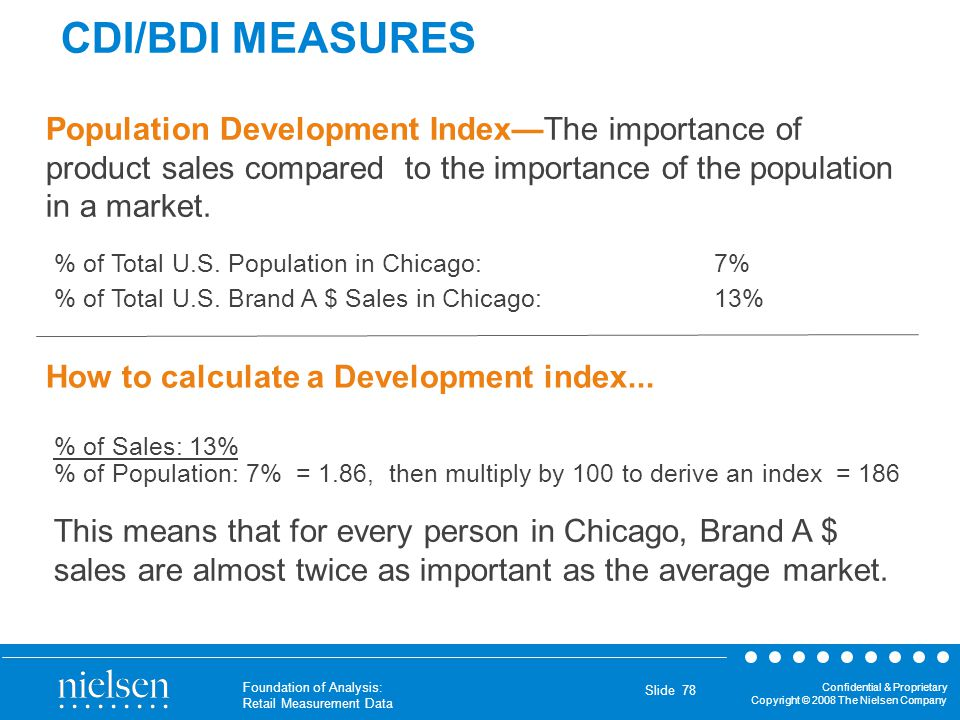 CDI/BDI MEASURES Population Development Index—The importance of product sales compared to the importance of the population in a market.