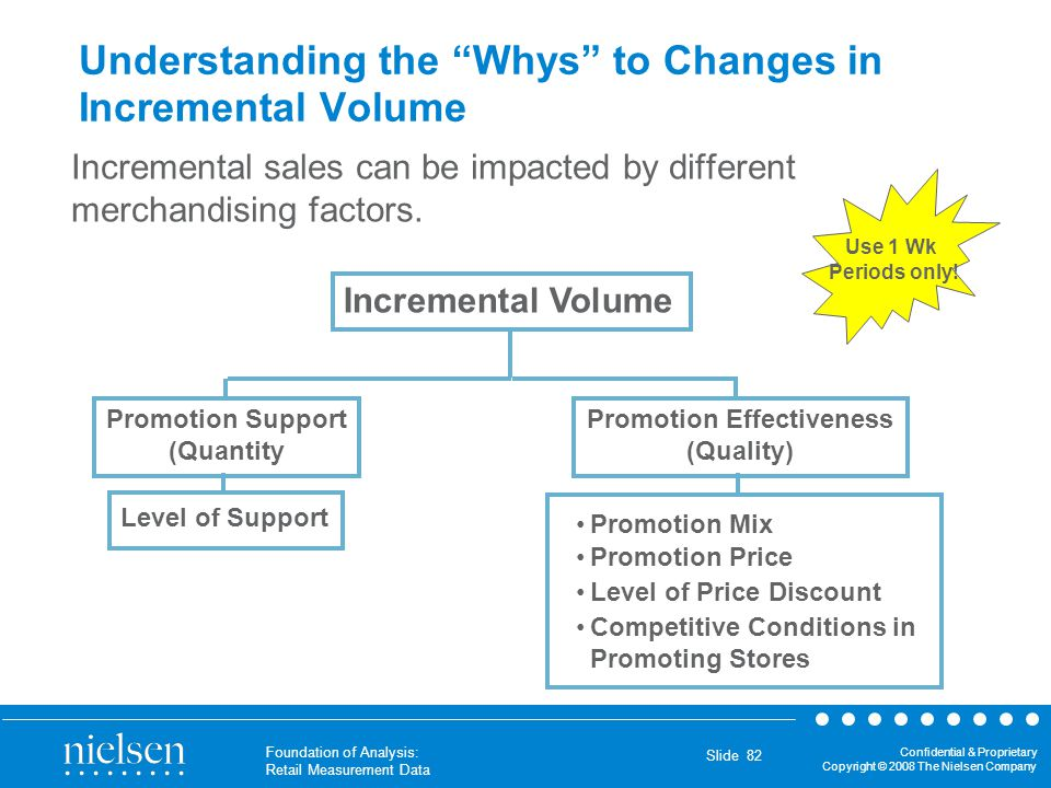 Understanding the Whys to Changes in Incremental Volume