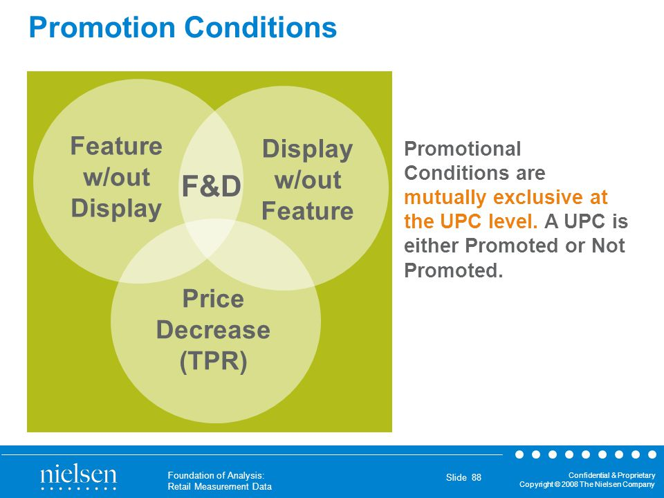 Promotion Conditions F&D Feature w/out Display Displayw/out Feature