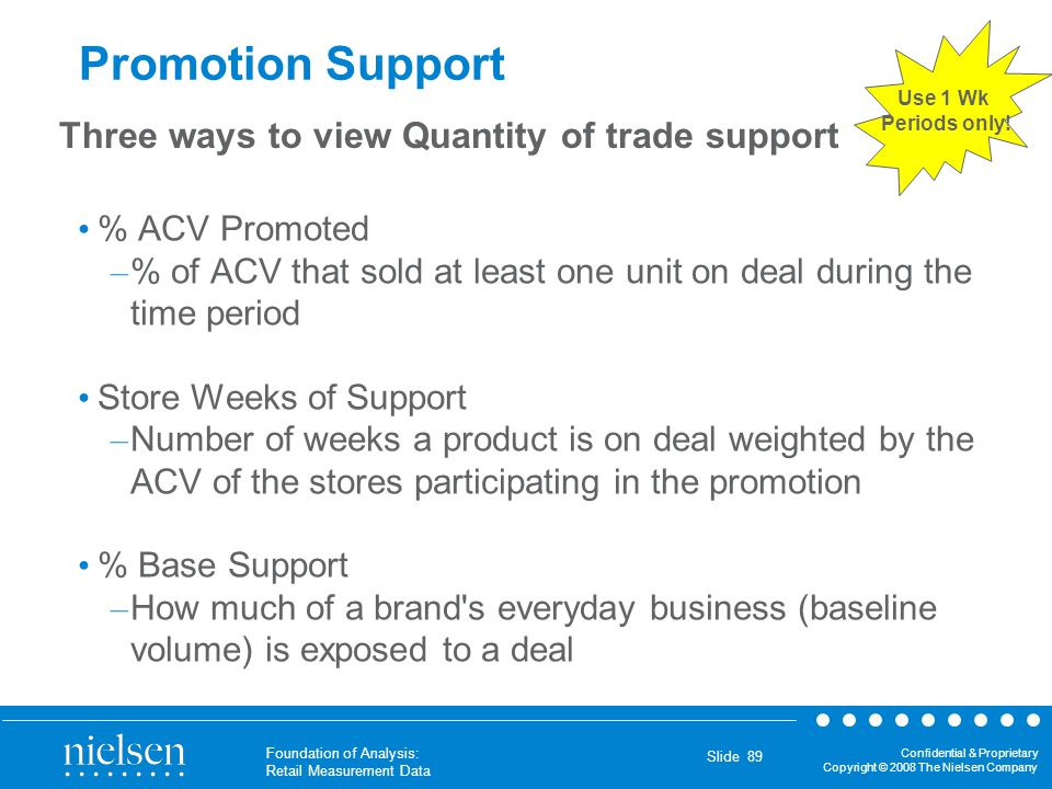 Promotion Support Three ways to view Quantity of trade support