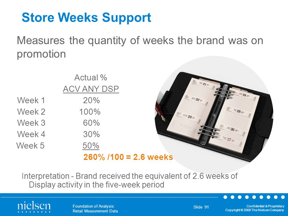 Store Weeks Support Measures the quantity of weeks the brand was on promotion. Actual % ACV ANY DSP.