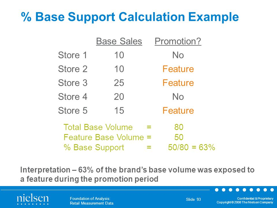 % Base Support Calculation Example