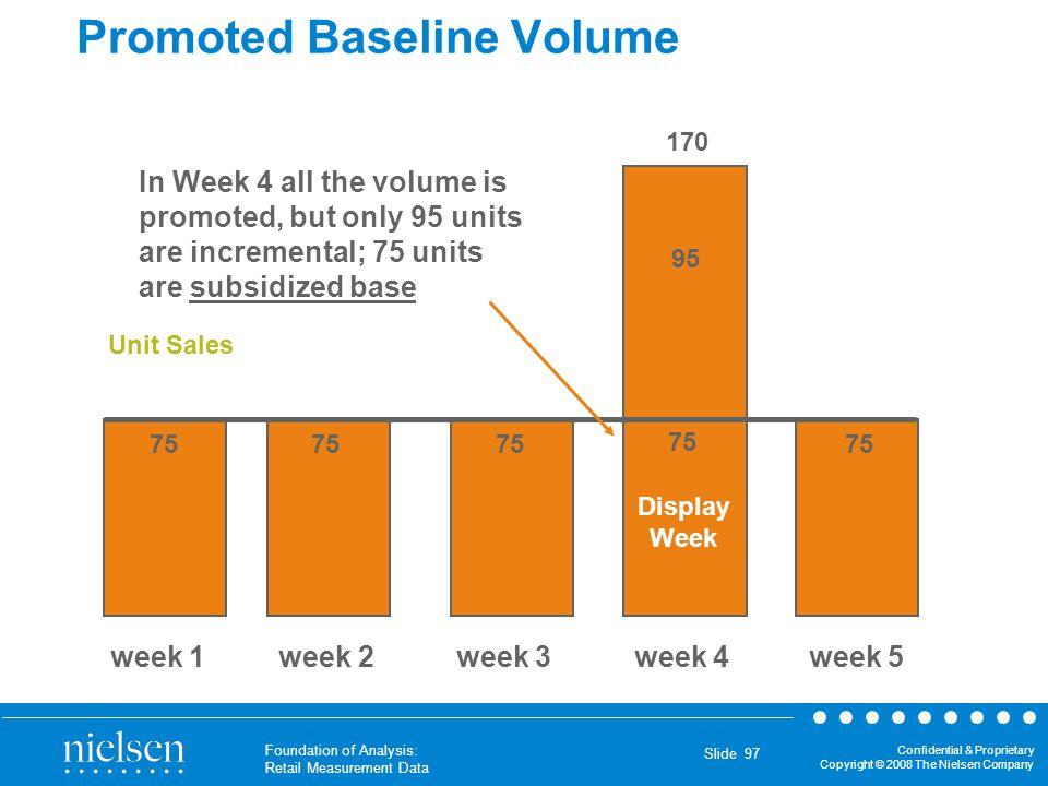 Promoted Baseline Volume