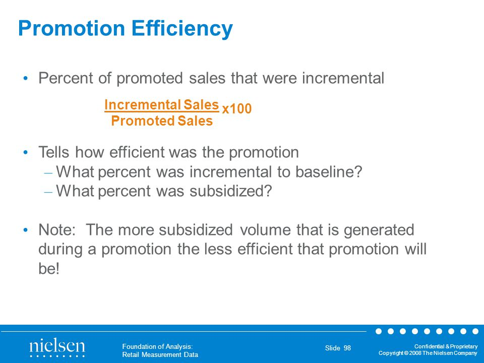 Promotion Efficiency Percent of promoted sales that were incremental