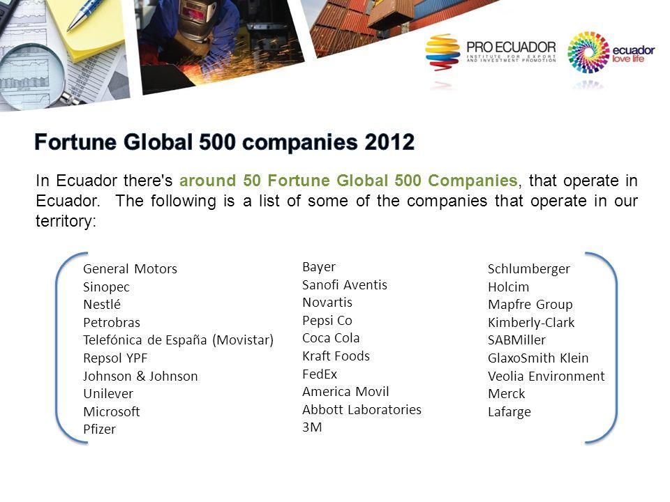 Fortune Global 500 companies 2012